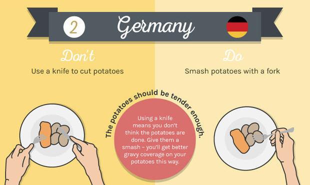 En Allemagne, on ne coupe pas les pommes de terre